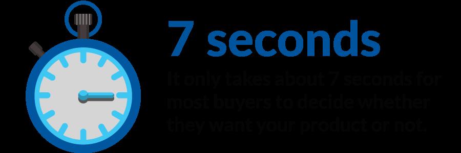 Content_BuyersNeed7SecondsToDecide
