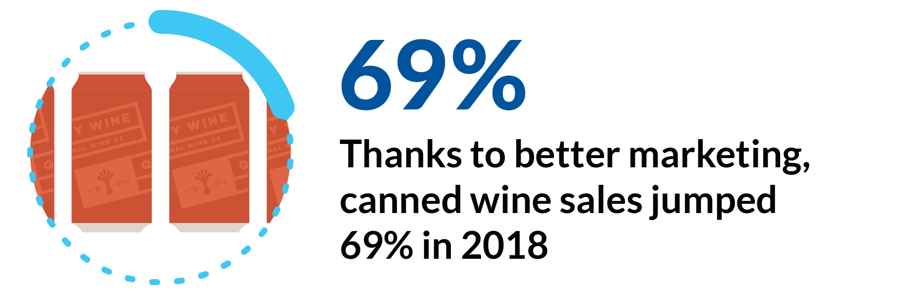 Content_CannedWineSalesJumped69Percent