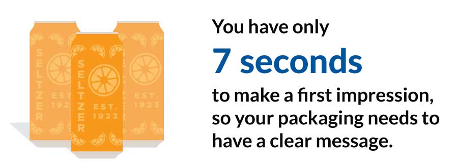 You only have 7 seconds to make a good impression.