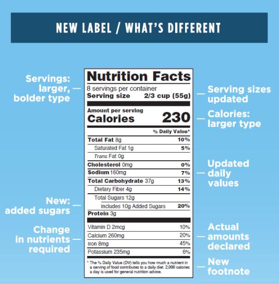 FDA_NewLabel_WhatsDifferent