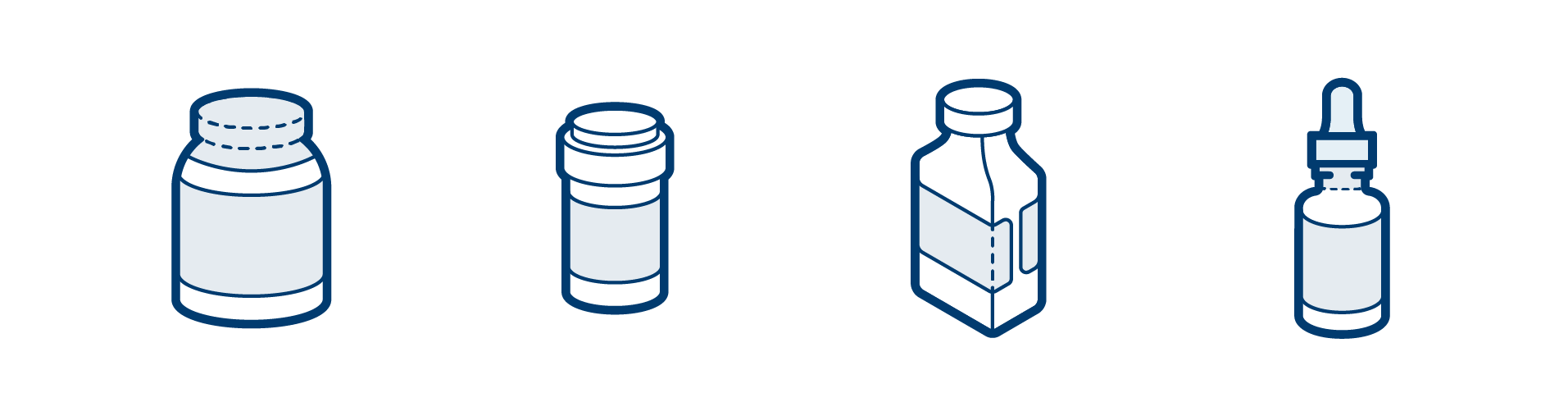 Content_PharmaceuticalBottleLabelTypes
